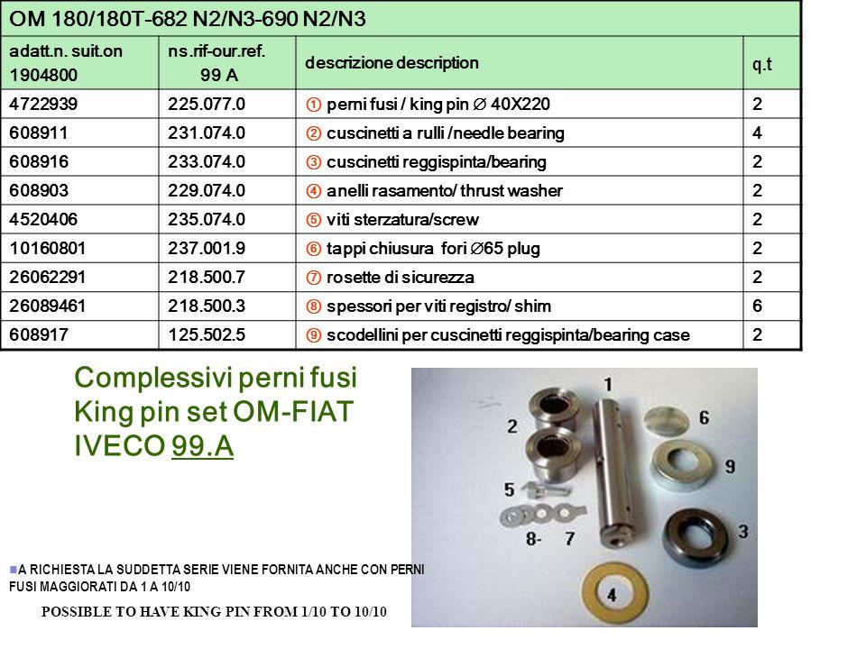 OM 180/180T-682 N2/N3-690 N2/N3 adatt.n. suit.on 1904800 ns.rif-our.ref. 99 A descrizione description q.t 4722939225.077.0 perni fusi / king pin 40220