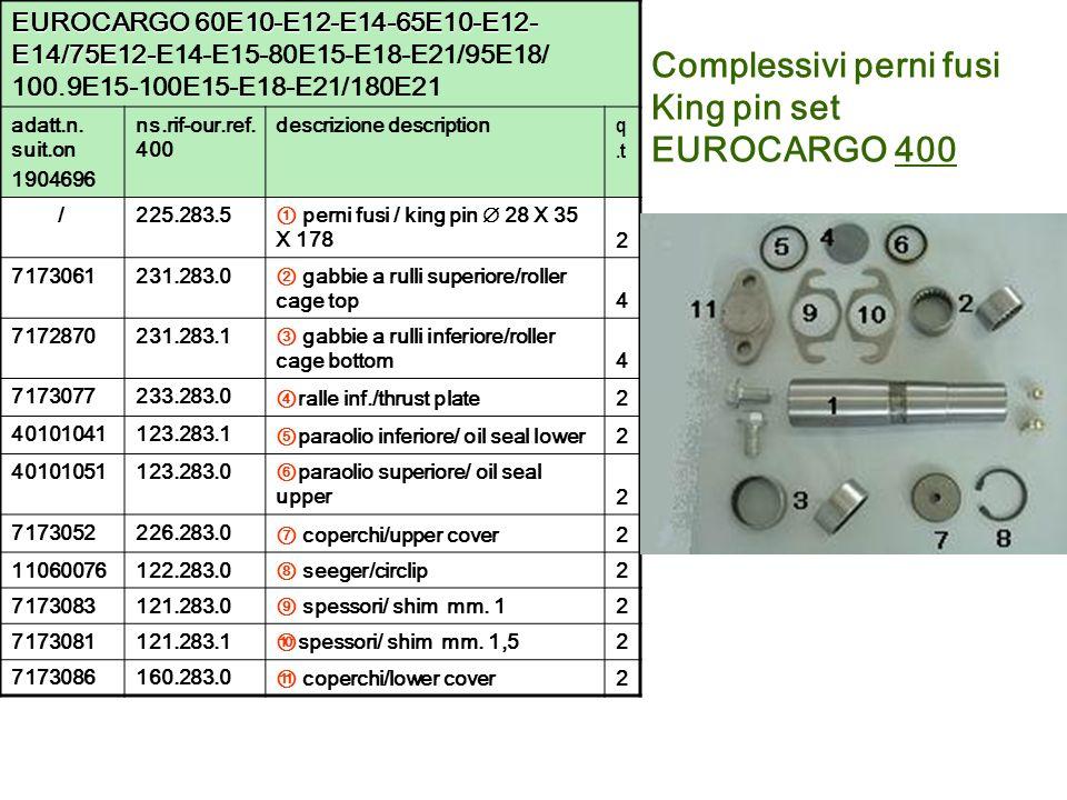Complessivi perni fusi King pin set EUROCARGO 400 EUROCARGO 60E10-E12-E14-65E10-E12- E14/75E12- EUROCARGO 60E10-E12-E14-65E10-E12- E14/75E12-E14-E15-8