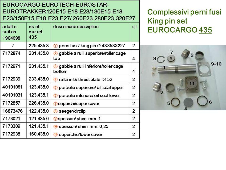 Complessivi perni fusi King pin set EUROCARGO 435 EUROCARGO-EUROTECH-EUROSTAR- EUROTRAKKER EUROCARGO-EUROTECH-EUROSTAR- EUROTRAKKER120E15-E18-E23/130E