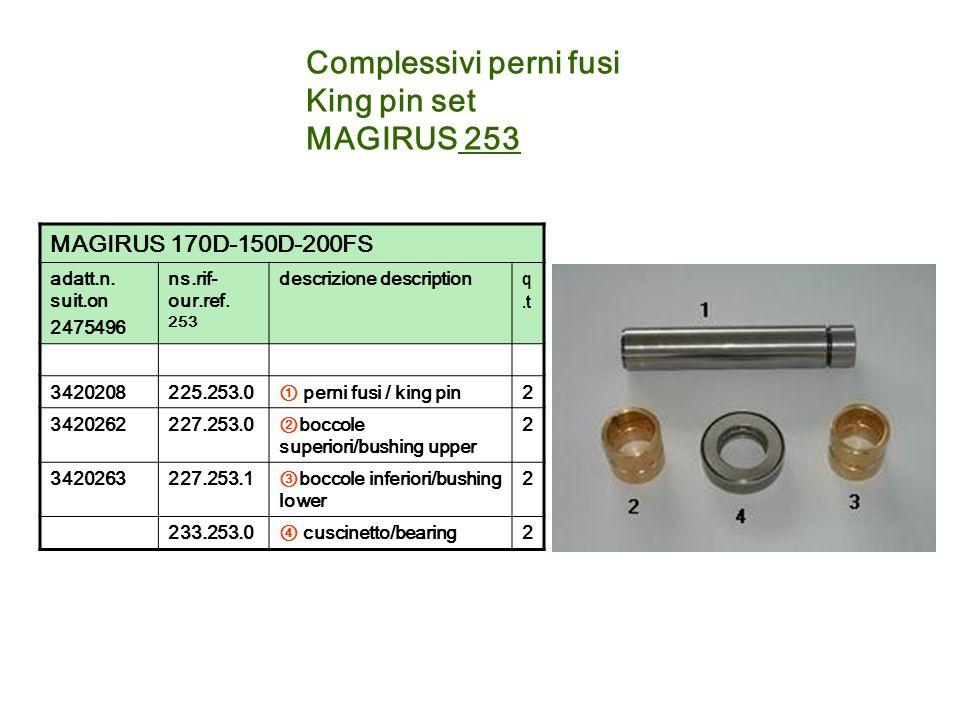 Complessivi perni fusi King pin set MAGIRUS 253 MAGIRUS 170D-150D-200FS adatt.n. suit.on 2475496 ns.rif- our.ref. 253 descrizione description q.t 3420