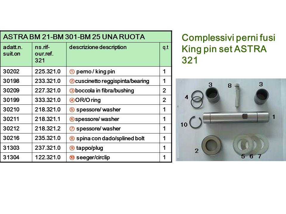 Complessivi perni fusi King pin set ASTRA 321 ASTRA BM 21-BM 301-BM 25 UNA RUOTA adatt.n. suit.on ns.rif- our.ref. 321 descrizione description q.t 302