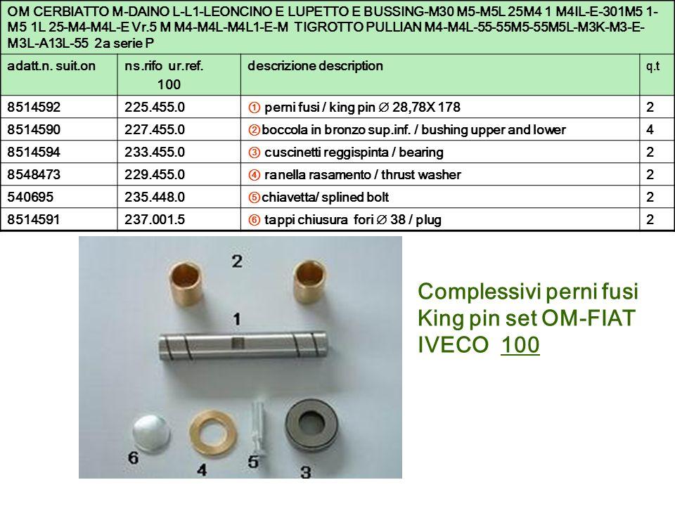 OM CERBIATTO M-DAINO L-L1-LEONCINO E LUPETTO E BUSSING-M30 M5-M5L 25M4 1 M4IL-E-301M5 1- M5 1L 25-M4-M4L-E Vr.5 M M4-M4L-M4L1-E-M TIGROTTO PULLIAN M4-