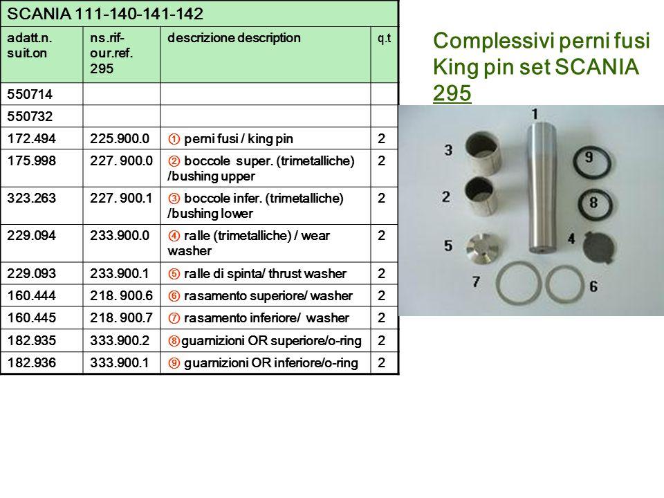 Complessivi perni fusi King pin set SCANIA 295 SCANIA 111-140-141-142 adatt.n. suit.on ns.rif- our.ref. 295 descrizione description q.t 550714 550732
