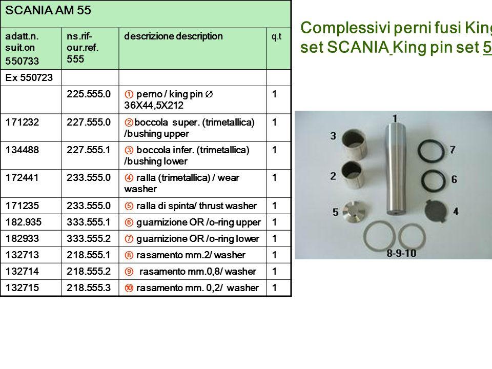 Complessivi perni fusi King pin set SCANIA King pin set 555 SCANIA AM 55 adatt.n. suit.on 550733 ns.rif- our.ref. 555 descrizione description q.t Ex 5