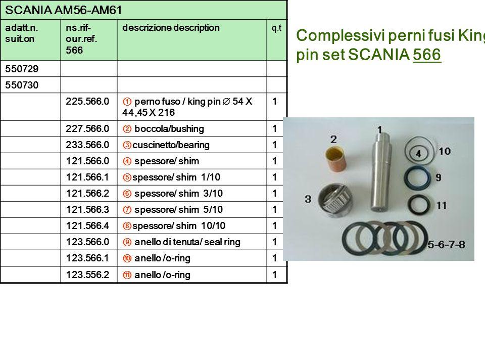 Complessivi perni fusi King pin set SCANIA 566 SCANIA AM56-AM61 adatt.n. suit.on ns.rif- our.ref. 566 descrizione description q.t 550729 550730 225.56