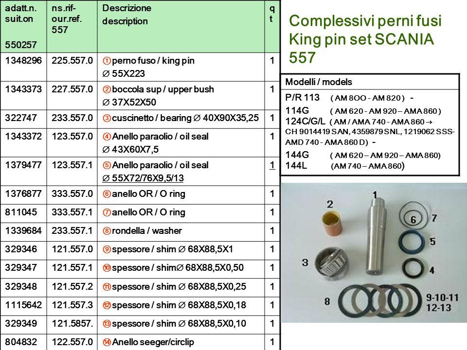Complessivi perni fusi King pin set SCANIA 557 adatt.n. suit.on 550257 ns.rif- our.ref. 557 Descrizione description qtqt 1348296225.557.0perno fuso /