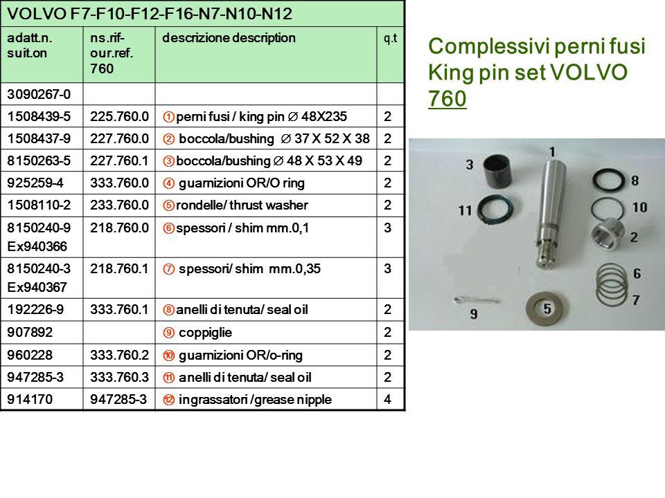 Complessivi perni fusi King pin set VOLVO 760 VOLVO F7-F10-F12-F16-N7-N10-N12 adatt.n. suit.on ns.rif- our.ref. 760 descrizione description q.t 309026