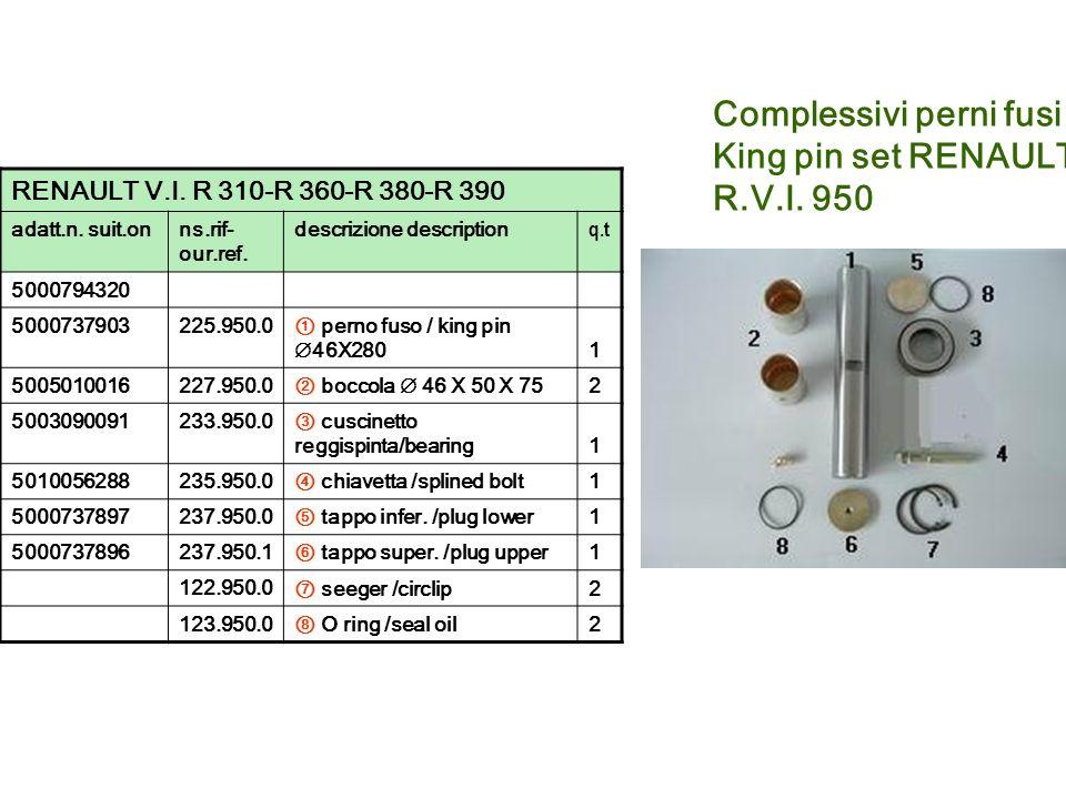 Complessivi perni fusi King pin set RENAULT R.V.I. 950 RENAULT V.I. R 310-R 360-R 380-R 390 adatt.n. suit.onns.rif- our.ref. descrizione description q