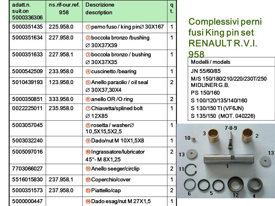 Complessivi perni fusi King pin set RENAULT R.V.I. 958 adatt.n. suit.on 5000336306 ns.rif-our.ref. 958 Descrizione description q t. 5000351435225.958.