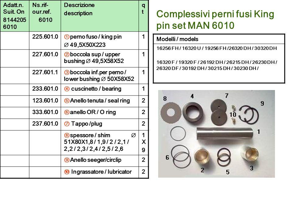 Complessivi perni fusi King pin set MAN 6010 Adatt.n. Suit. On 8144205 6010 Ns.rif- our.ref. 6010 Descrizione description qtqt 225.601.0perno fuso / k