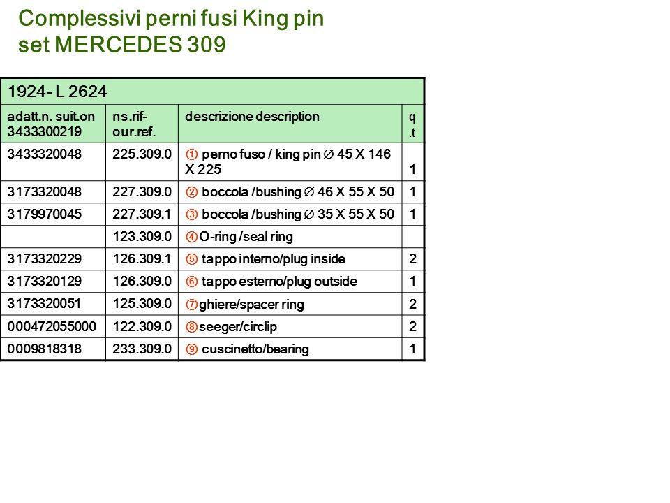 Complessivi perni fusi King pin set MERCEDES 309 1924- L 2624 adatt.n. suit.on 3433300219 ns.rif- our.ref. descrizione description q.t 3433320048225.3