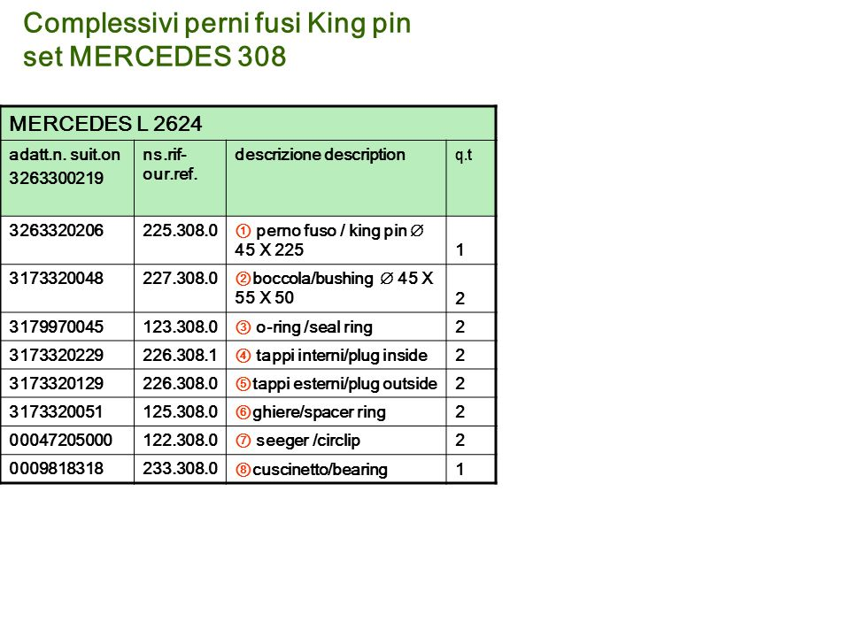 Complessivi perni fusi King pin set MERCEDES 308 MERCEDES L 2624 adatt.n. suit.on 3263300219 ns.rif- our.ref. descrizione description q.t 326332020622