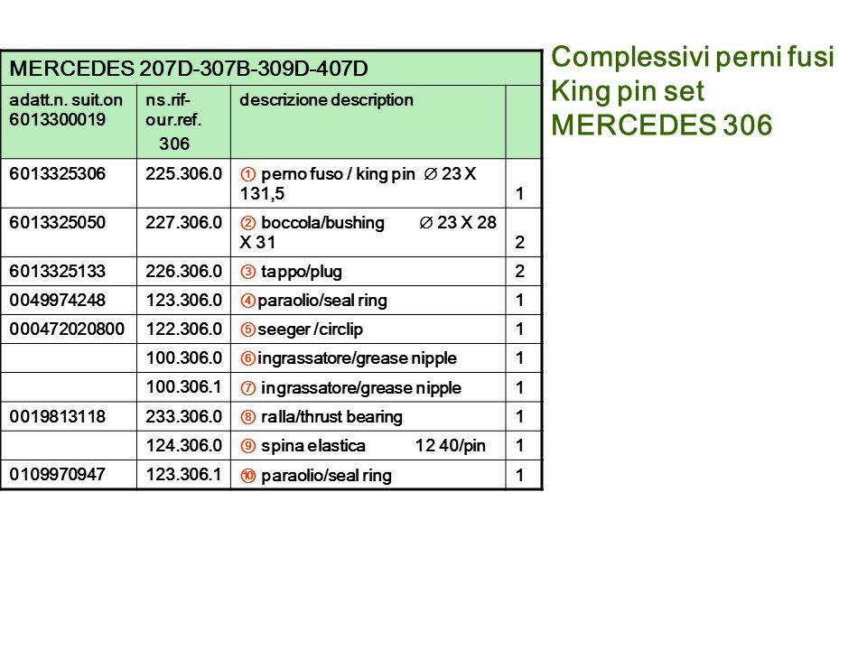 Complessivi perni fusi King pin set MERCEDES 306 MERCEDES 207D-307B-309D-407D adatt.n. suit.on 6013300019 ns.rif- our.ref. 306 descrizione description