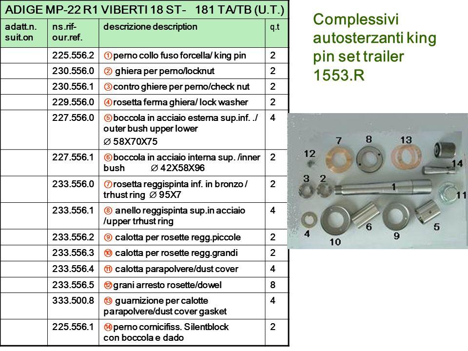 Complessivi autosterzanti king pin set trailer 1553.R ADIGE MP-22 R1 VIBERTI 18 ST- 181 TA/TB (U.T.) adatt.n. suit.on ns.rif- our.ref. descrizione des
