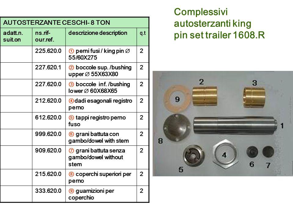 Complessivi autosterzanti king pin set trailer 1608.R AUTOSTERZANTE CESCHI- 8 TON adatt.n. suit.on ns.rif- our.ref. descrizione description q.t 225.62