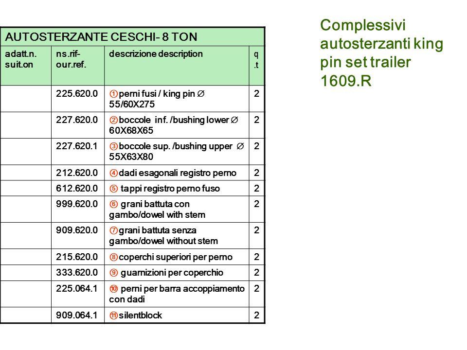 Complessivi autosterzanti king pin set trailer 1609.R AUTOSTERZANTE CESCHI- 8 TON adatt.n. suit.on ns.rif- our.ref. descrizione description q.t 225.62