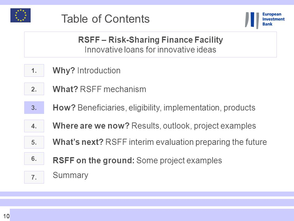 10 Table of Contents 1. 2. What? RSFF mechanism Where are we now? Results, outlook, project examples 3. Why? Introduction RSFF – Risk-Sharing Finance