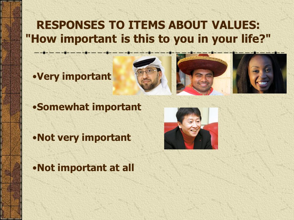Very important Somewhat important Not very important Not important at all RESPONSES TO ITEMS ABOUT VALUES: How important is this to you in your life