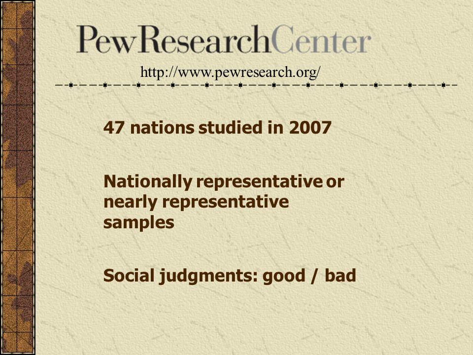47 nations studied in 2007 Nationally representative or nearly representative samples Social judgments: good / bad