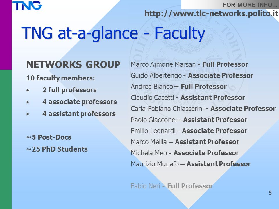 5 TNG at-a-glance - Faculty Marco Ajmone Marsan - Full Professor Guido Albertengo - Associate Professor Andrea Bianco – Full Professor Claudio Casetti