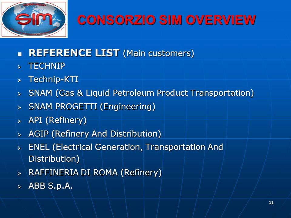 11 REFERENCE LIST (Main customers) REFERENCE LIST (Main customers) TECHNIP TECHNIP Technip-KTI Technip-KTI SNAM (Gas & Liquid Petroleum Product Transp
