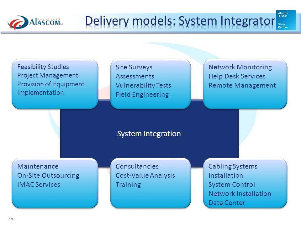 Feasibility Studies Project Management Provision of Equipment Implementation Feasibility Studies Project Management Provision of Equipment Implementat