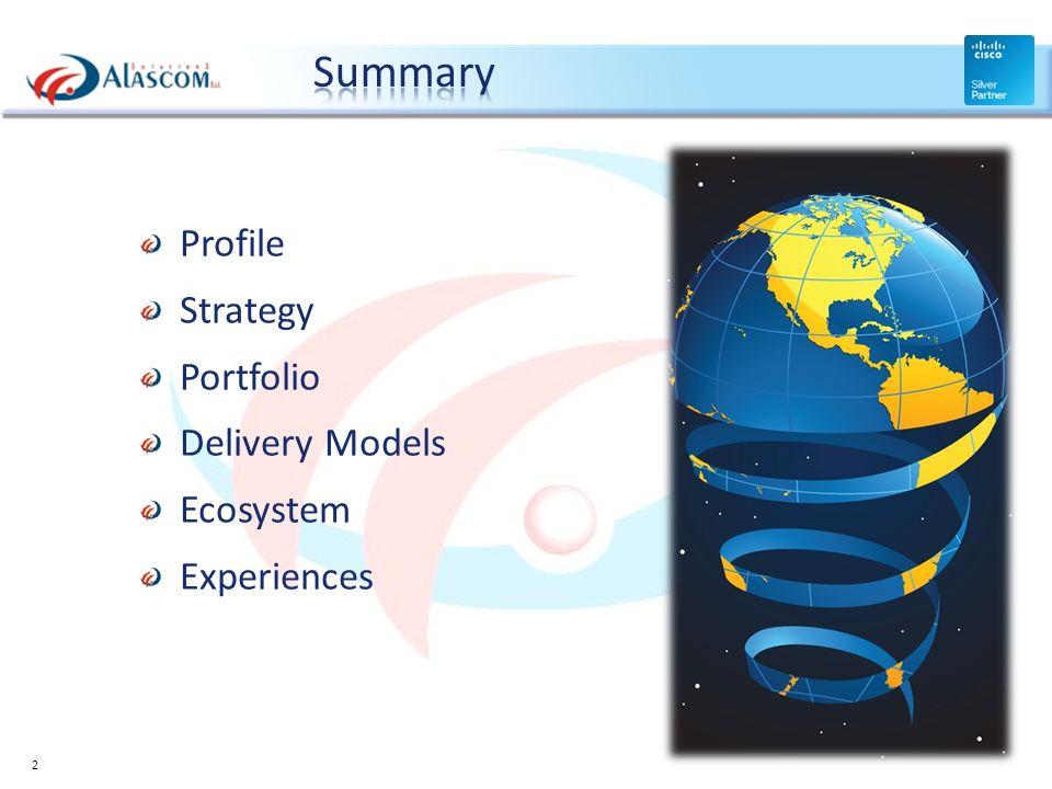 2 Profile Strategy Portfolio Delivery Models Ecosystem Experiences
