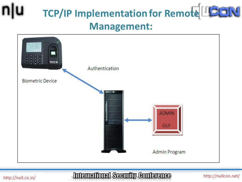 TCP/IP Implementation for Remote Management: http://null.co.in/ http://nullcon.net/