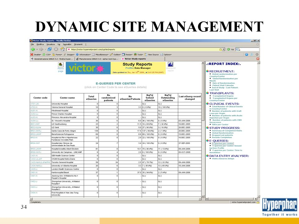 34 DYNAMIC SITE MANAGEMENT