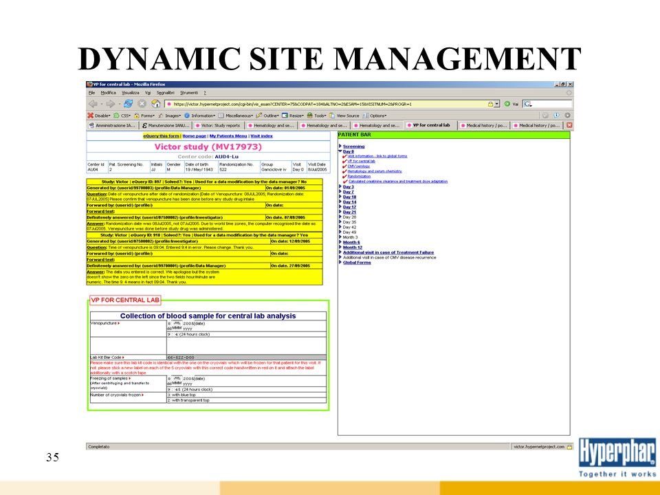 35 DYNAMIC SITE MANAGEMENT