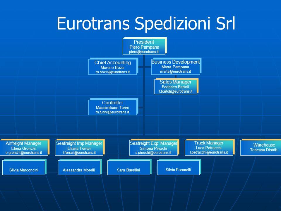 Eurotrans Spedizioni Srl