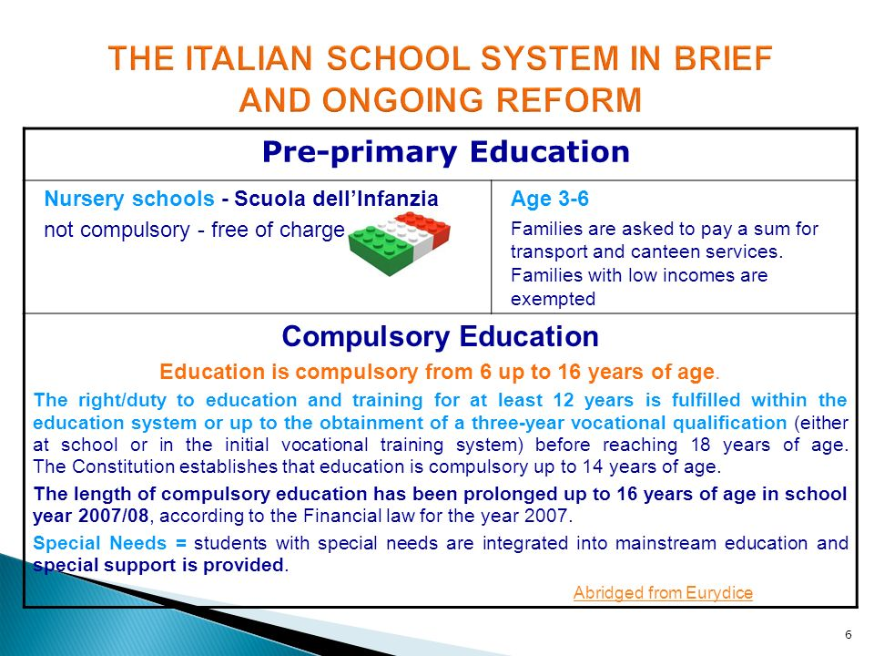 6 Pre-primary Education Nursery schools - Scuola dellInfanzia not compulsory - free of charge Age 3-6 Families are asked to pay a sum for transport an