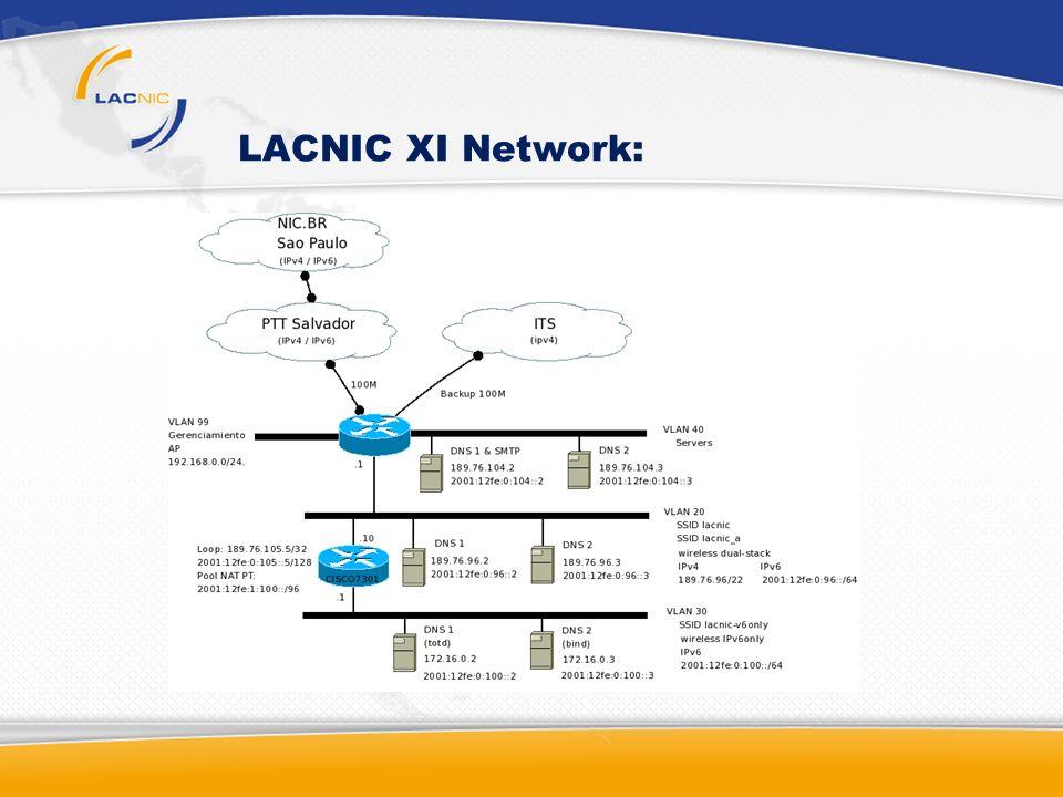 LACNIC XI Network: