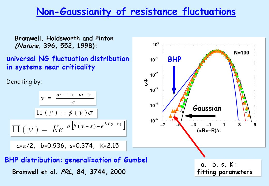 a= /2, b=0.936, s=0.374, K=2.15 Non-Gaussianity of resistance fluctuations Denoting by: BHP distribution: generalization of Gumbel Bramwell, Holdswort