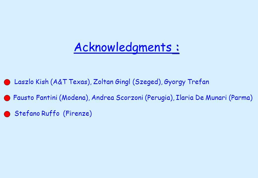 Laszlo Kish (A&T Texas), Zoltan Gingl (Szeged), Gyorgy Trefan Fausto Fantini (Modena), Andrea Scorzoni (Perugia), Ilaria De Munari (Parma) Stefano Ruf