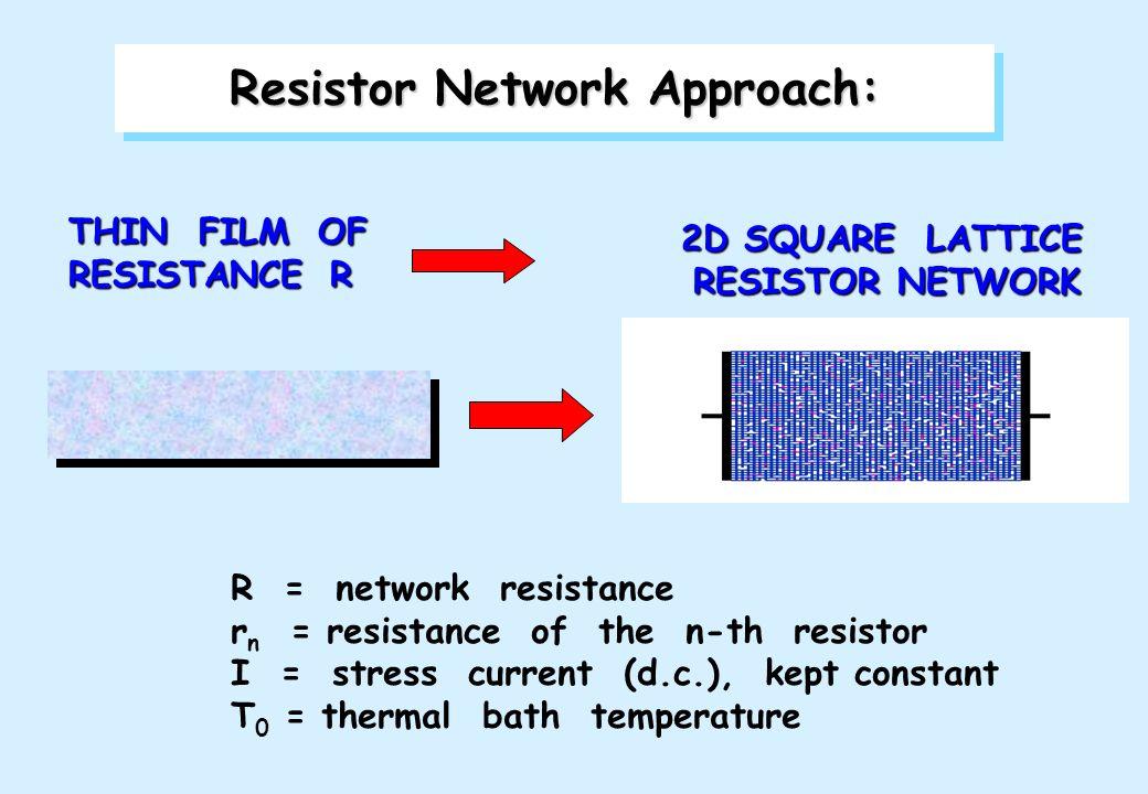 2D SQUARE LATTICE 2D SQUARE LATTICE RESISTOR NETWORK RESISTOR NETWORK R = network resistance r n = resistance of the n-th resistor I = stress current