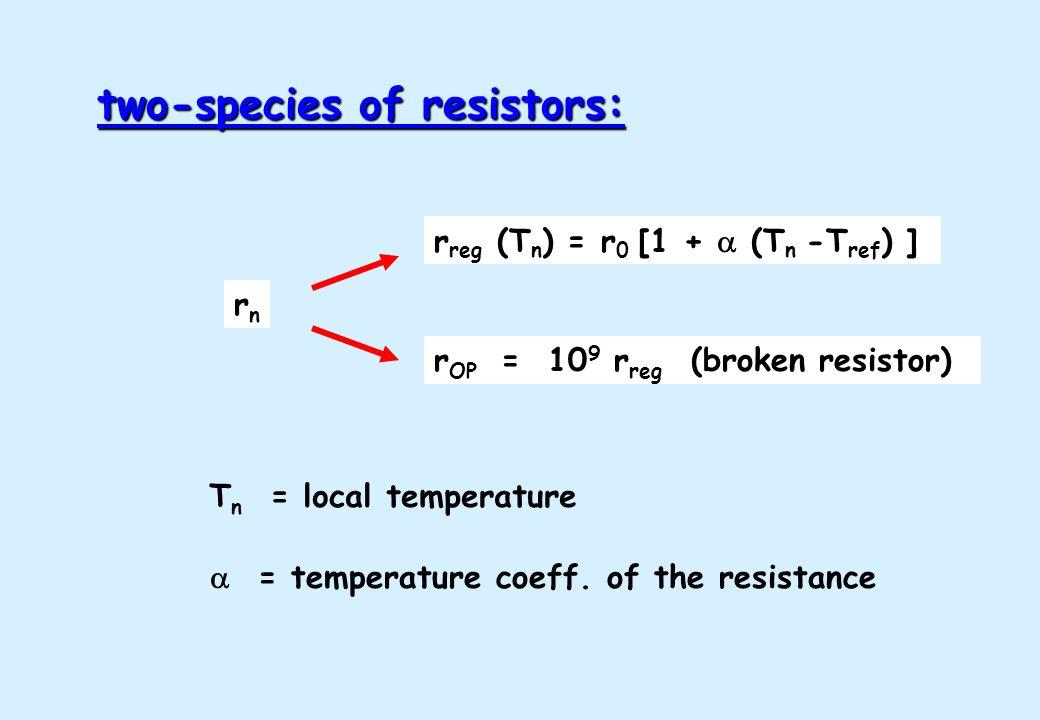 1) M.B. Weissman, Rev. Mod. Phys. 60, 537 (1988).