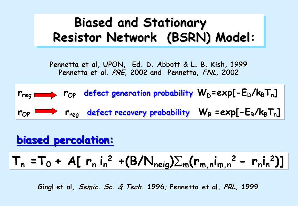 defect generation probability r reg r OP defect generation probability W D =exp[-E D /k B T n ] defect recovery probability r OP r reg defect recovery