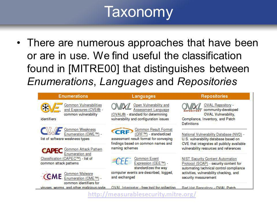 Taxonomy There are numerous approaches that have been or are in use. We find useful the classification found in [MITRE00] that distinguishes between E