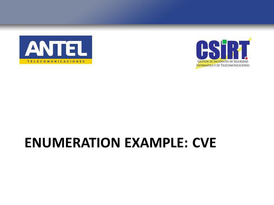 ENUMERATION EXAMPLE: CVE