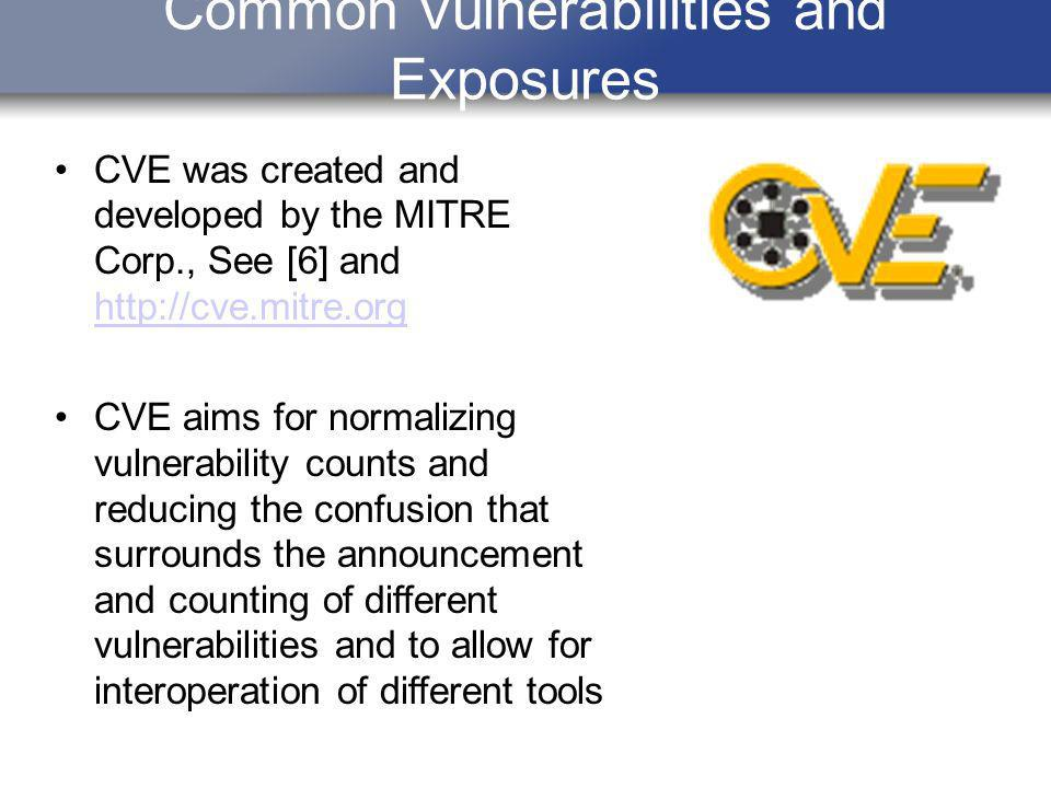 Common Vulnerabilities and Exposures CVE was created and developed by the MITRE Corp., See [6] and http://cve.mitre.org http://cve.mitre.org CVE aims