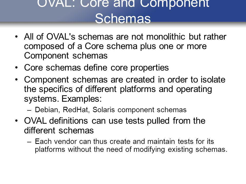 OVAL: Core and Component Schemas All of OVAL's schemas are not monolithic but rather composed of a Core schema plus one or more Component schemas Core