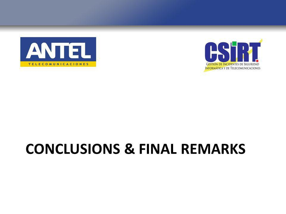 CONCLUSIONS & FINAL REMARKS