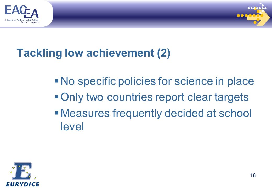 18 Tackling low achievement (2) No specific policies for science in place Only two countries report clear targets Measures frequently decided at school level 18