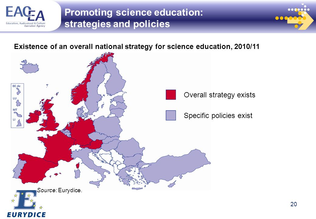 Promoting science education: strategies and policies Overall strategy exists Specific policies exist Source: Eurydice.