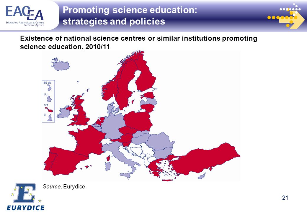 Promoting science education: strategies and policies Existence of national science centres or similar institutions promoting science education, 2010/11 Source: Eurydice.