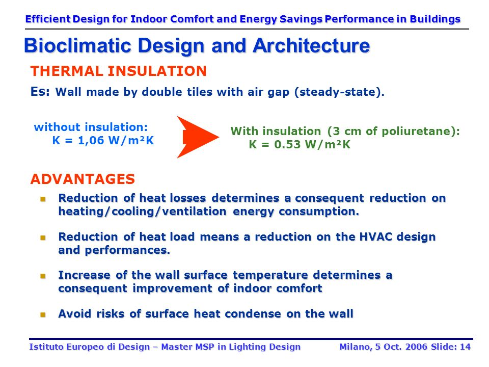 Efficient Design for Indoor Comfort and Energy Savings Performance in Buildings Bioclimatic Design and Architecture Thermal insulation allows to cut o