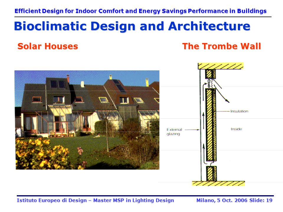 Efficiency of horizontal Solar Shadings on the south facade. Istituto Europeo di Design – Master MSP in Lighting Design Milano, 5 Oct. 2006 Slide: 18