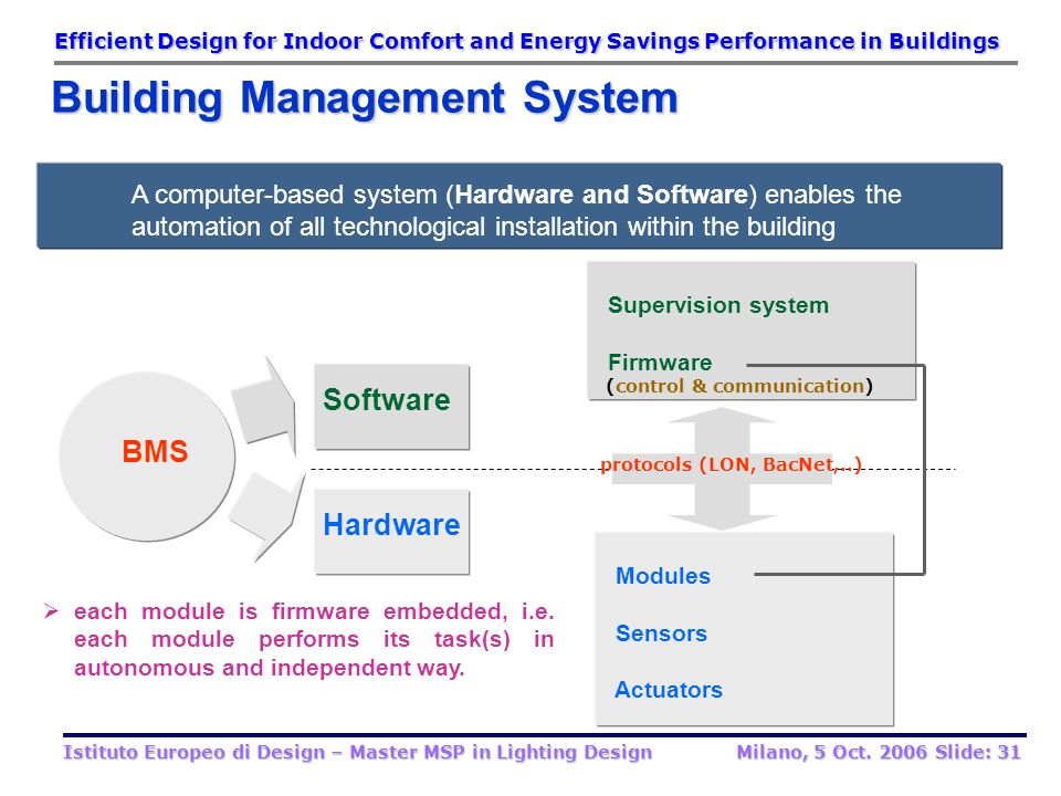 A computer-based system (Hardware and Software) enables the automation of all technological installation within the building Software Hardware BMS Sup