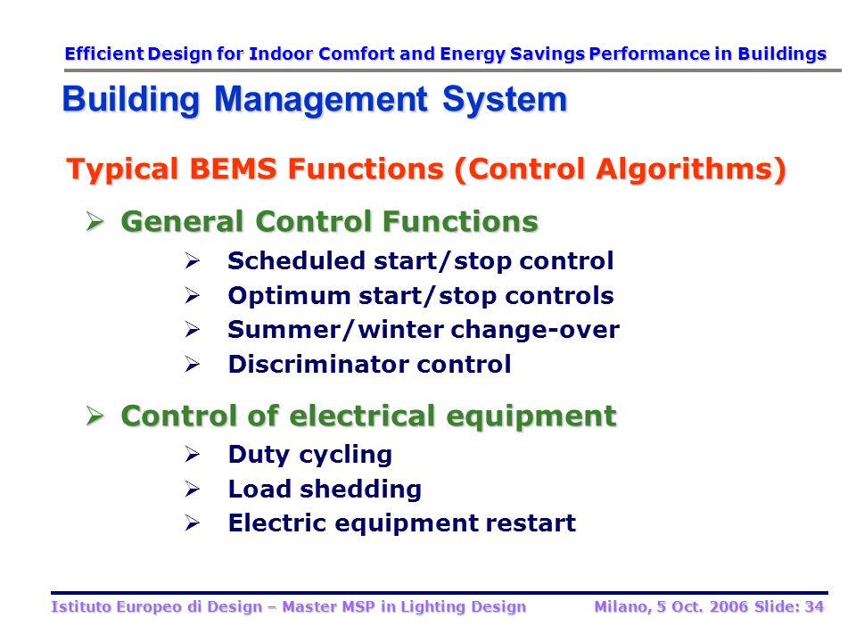 Software Hardware BMS Local Control Energy Management Alarm Management Data Storing & Processing Remote Control (Supervisor) I/O Control Modules Senso